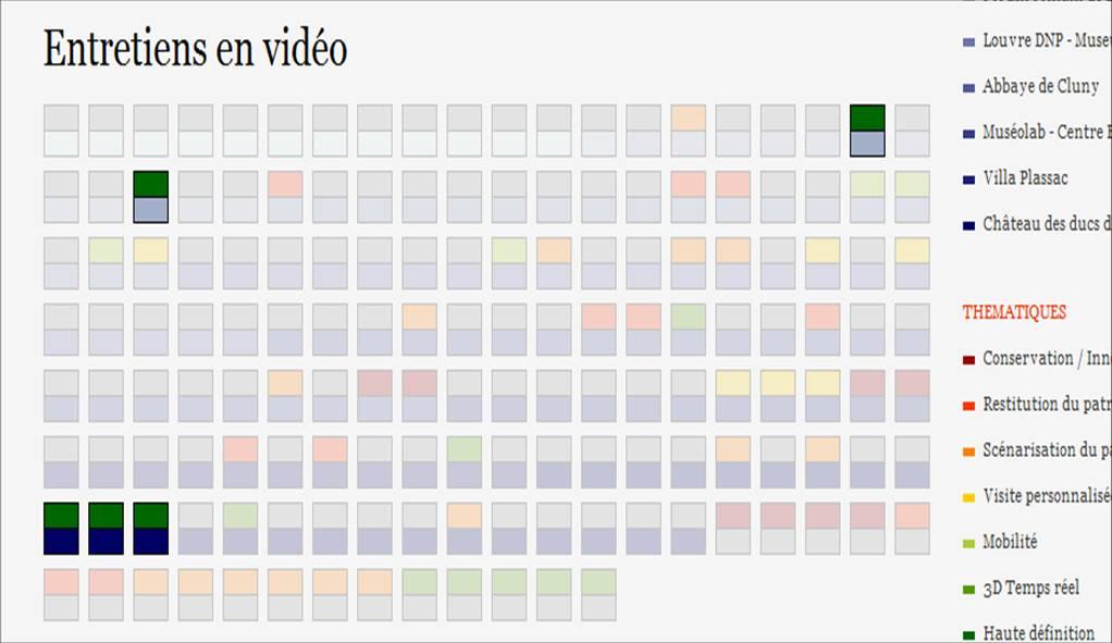 Sélection de vidéos