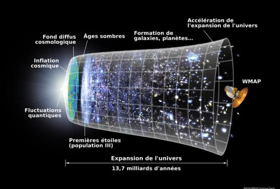 Scientists Detect Direct Evidence of Big Bang's Gravitational Waves